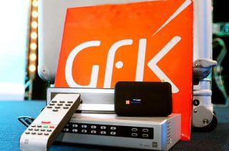 GfK amplia portfólio de medição de audiência