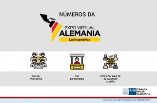 Foto: Divulgação AHK Paraná